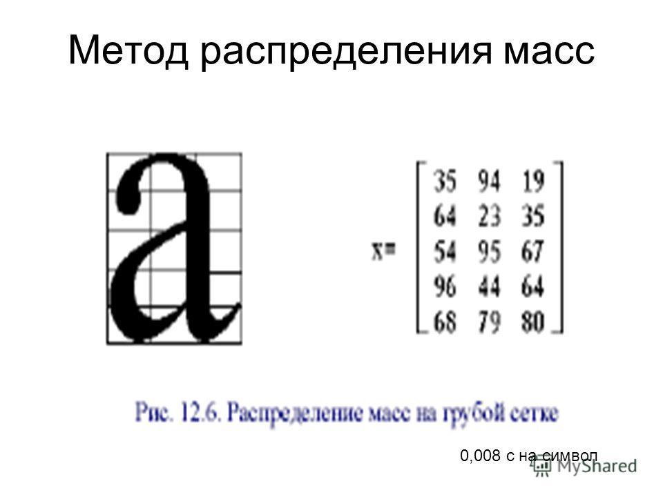 Метод распределения масс 0,008 с на символ