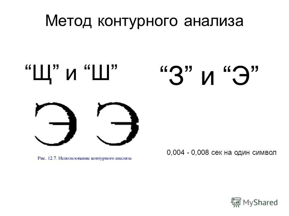 Метод контурного анализа Щ и Ш З и Э 0,004 - 0,008 сек на один символ