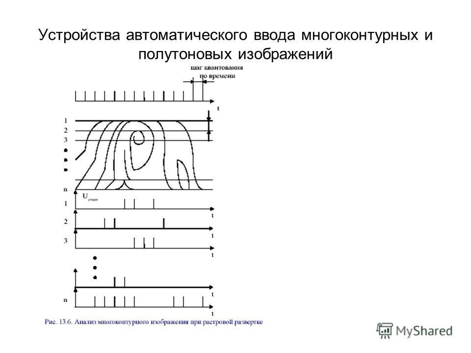 Устройства автоматического ввода многоконтурных и полутоновых изображений