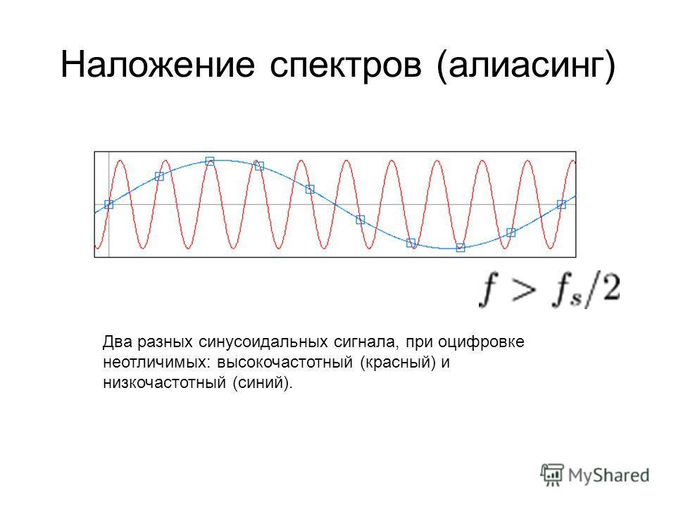 Наложение спектров (алиасинг) Два разных синусоидальных сигнала, при оцифровке неотличимых: высокочастотный (красный) и низкочастотный (синий).