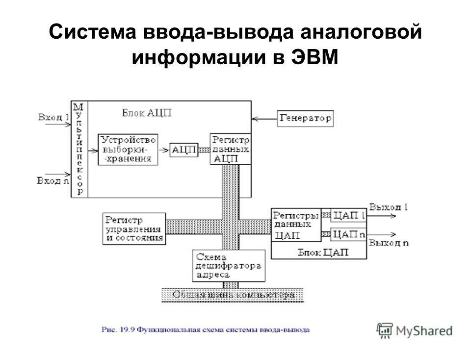 Система ввода-вывода аналоговой информации в ЭВМ