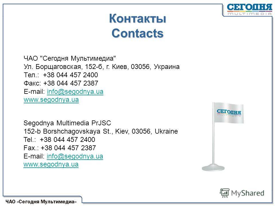 Контакты Contacts ЧАО
