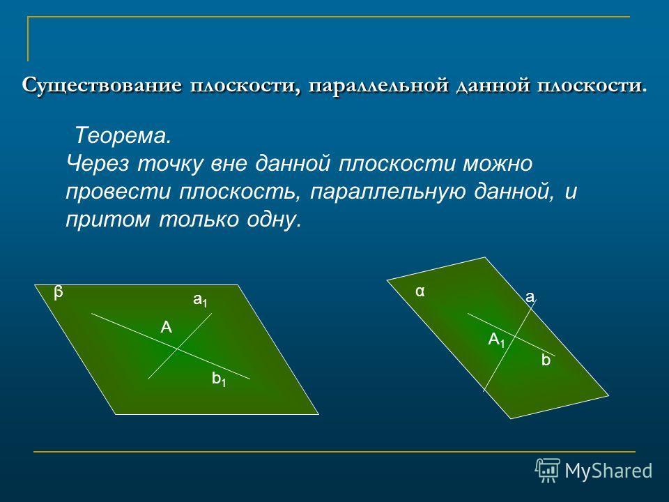 Существование плоскости, параллельной данной плоскости Существование плоскости, параллельной данной плоскости. Теорема. Через точку вне данной плоскости можно провести плоскость, параллельную данной, и притом только одну. α b a A1A1 β A a1a1 b1b1