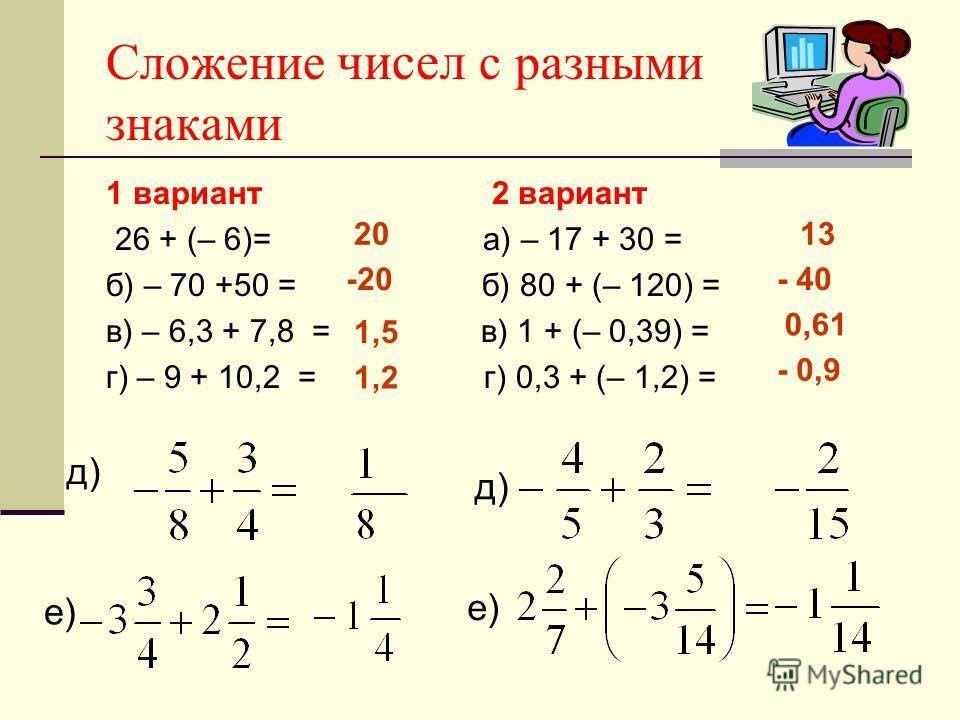 Сложение чисел с разными знаками 1 вариант 2 вариант 26 + (– 6)= а) – 17 + 30 = б) – 70 +50 = б) 80 + (– 120) = в) – 6,3 + 7,8 = в) 1 + (– 0,39) = г) – 9 + 10,2 = г) 0,3 + (– 1,2) = д) е) д) е) 20 -20 1,5 1,2 13 - 40 0,61 - 0,9