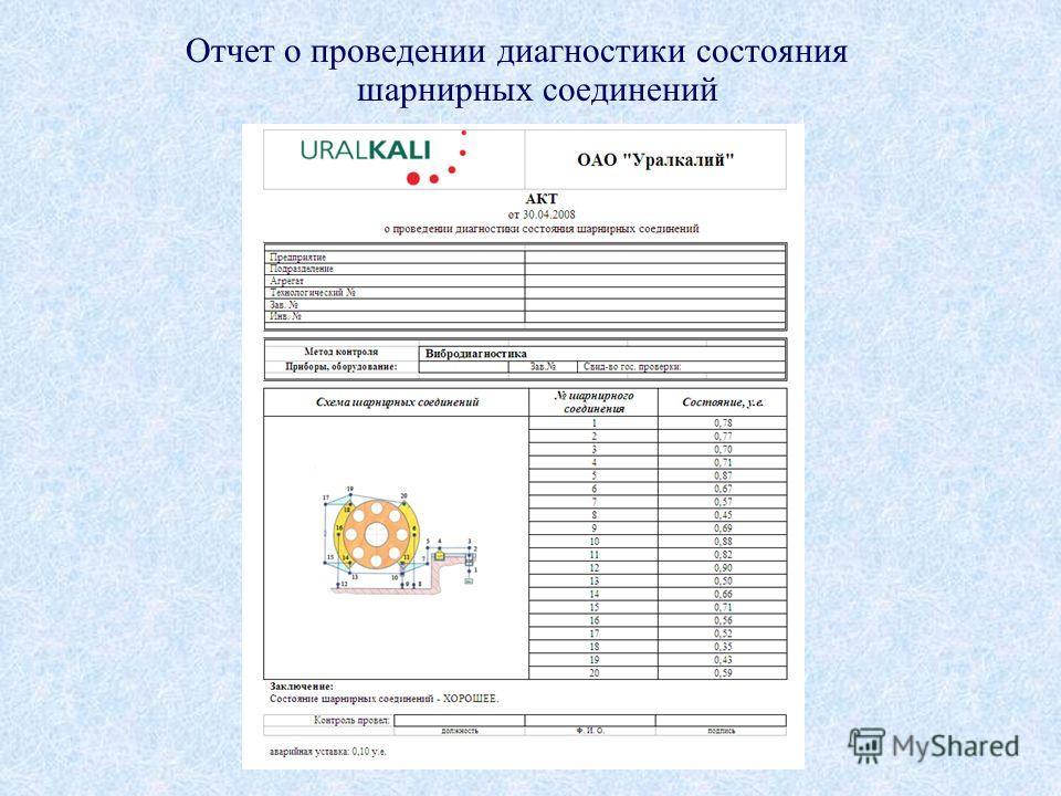 Отчет о проведении диагностики состояния шарнирных соединений