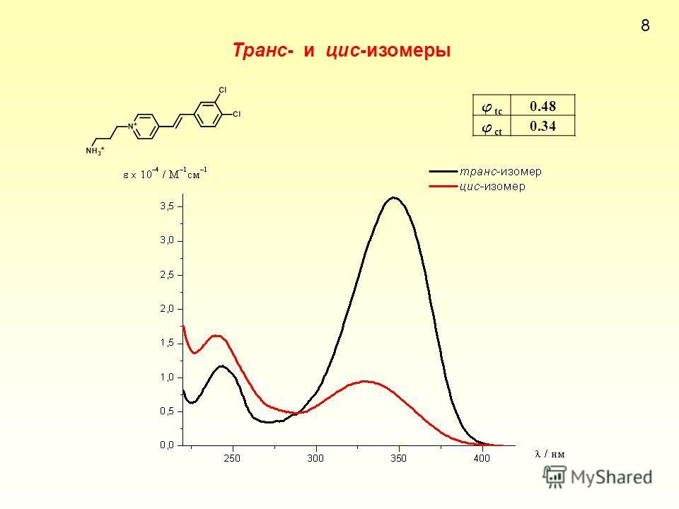 Транс- и цис-изомеры 8 tc 0.48 ct 0.34