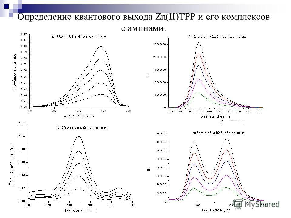Определение квантового выхода Zn(II)TPP и его комплексов с аминами.