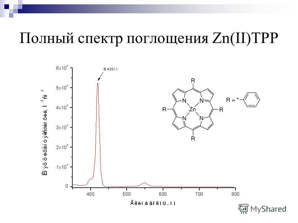 Полный спектр поглощения Zn(II)TPP