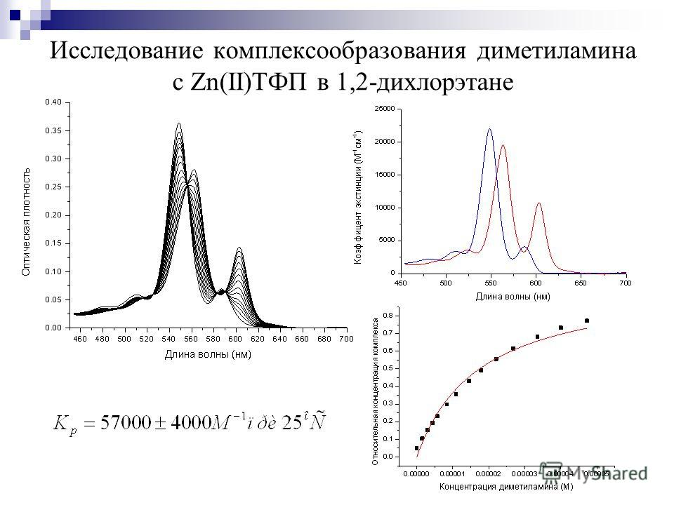 Исследование комплексообразования диметиламина с Zn(II)ТФП в 1,2-дихлорэтане