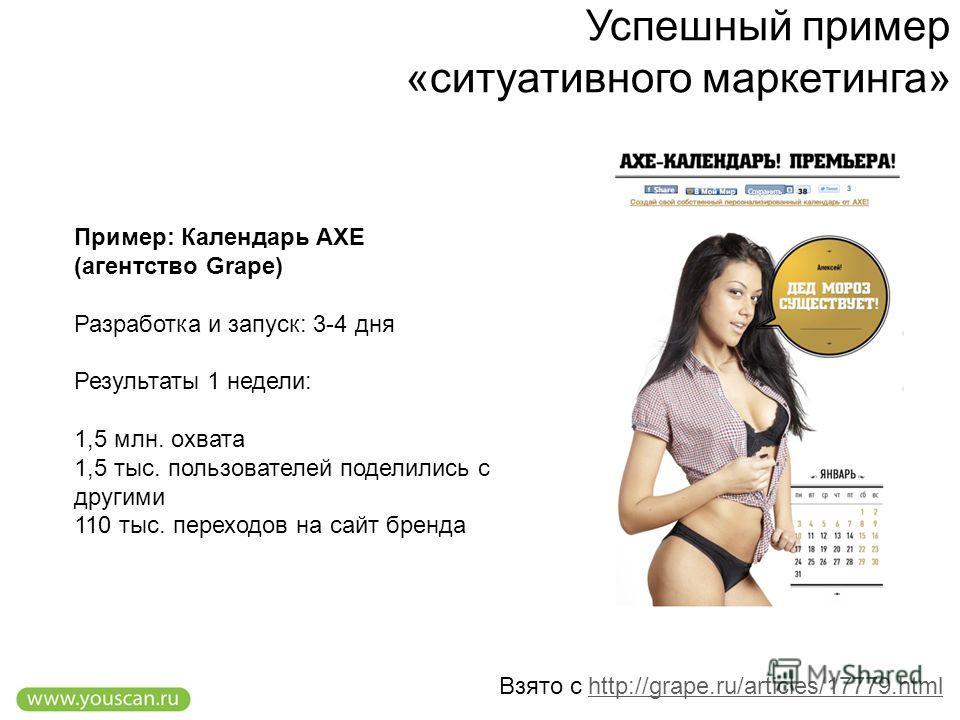Успешный пример «ситуативного маркетинга» Пример: Календарь AXE (агентство Grape) Разработка и запуск: 3-4 дня Результаты 1 недели: 1,5 млн. охвата 1,5 тыс. пользователей поделились с другими 110 тыс. переходов на сайт бренда Взято с http://grape.ru/