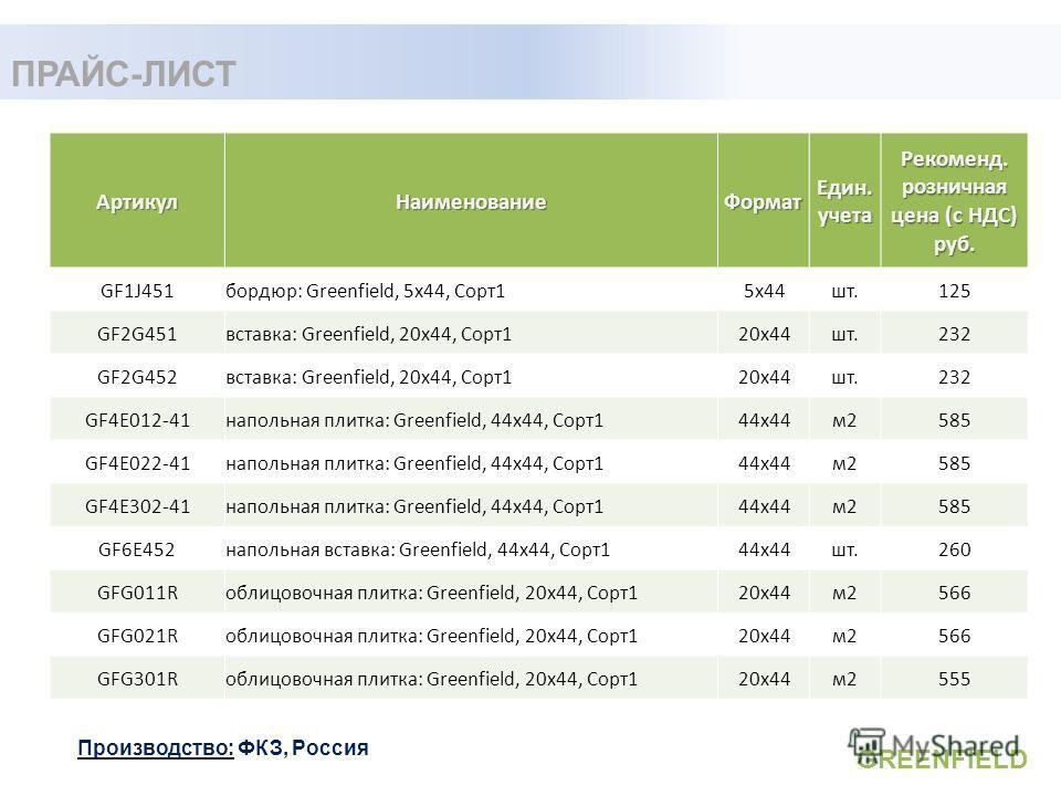 АртикулНаименованиеФормат Един. учета Рекоменд. розничная цена (с НДС) руб. GF1J451бордюр: Greenfield, 5x44, Сорт1 5x44шт.125 GF2G451вставка: Greenfield, 20x44, Сорт1 20x44шт.232 GF2G452вставка: Greenfield, 20x44, Сорт1 20x44шт.232 GF4E012-41напольна