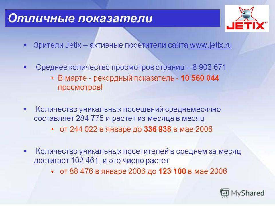 Зрители Jetix – активные посетители сайта www.jetix.ru Среднее количество просмотров страниц – 8 903 671 В марте - рекордный показатель - 10 560 044 просмотров! Количество уникальных посещений среднемесячно составляет 284 775 и растет из месяца в мес