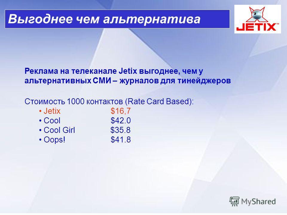 Реклама на телеканале Jetix выгоднее, чем у альтернативных СМИ – журналов для тинейджеров Стоимость 1000 контактов (Rate Card Based): Jetix $16,7 Cool $42.0 Cool Girl $35.8 Oops!$41.8 Выгоднее чем альтернатива