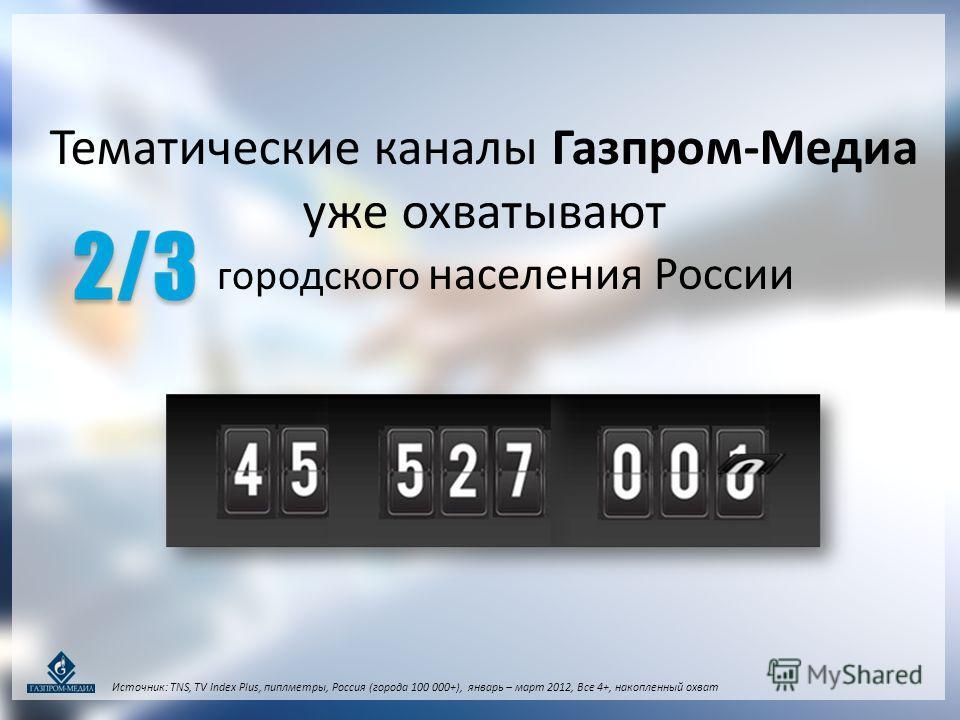 Источник: TNS, TV Index Plus, пиплметры, Россия (города 100 000+), январь – март 2012, Все 4+, накопленный охват Тематические каналы Газпром-Медиа уже охватывают городского населения России