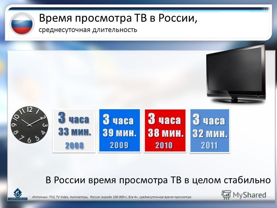2009 Время просмотра ТВ в России, среднесуточная длительность Источник: TNS, TV Index, пиплметры, Россия (города 100 000+), Все 4+, среднесуточное время просмотра В России время просмотра ТВ в целом стабильно