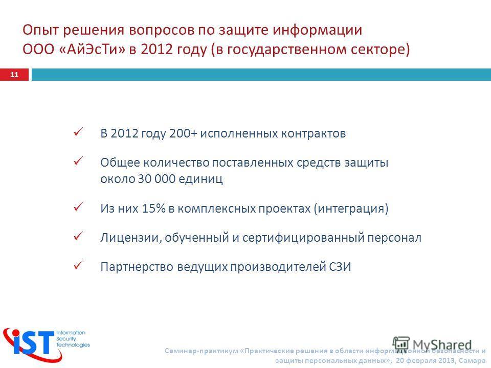 Опыт решения вопросов по защите информации ООО « АйЭсТи » в 2012 году ( в государственном секторе ) В 2012 году 200+ исполненных контрактов Общее количество поставленных средств защиты около 30 000 единиц Из них 15% в комплексных проектах ( интеграци