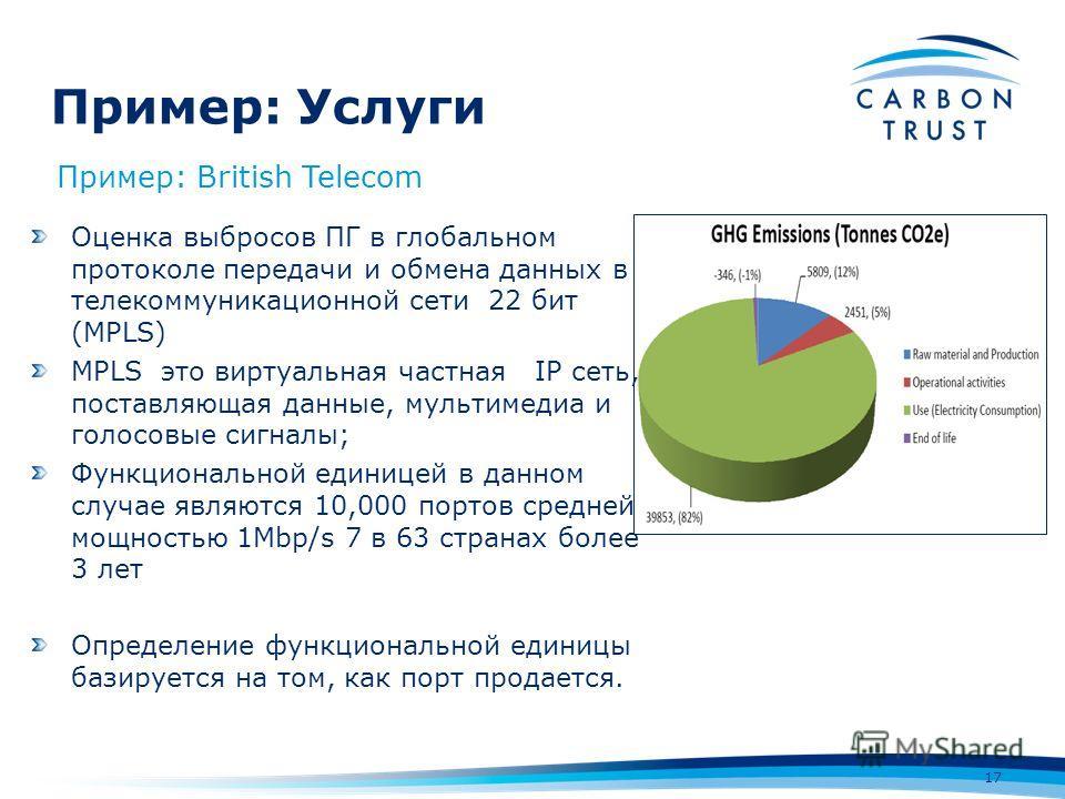 Пример: Услуги 17 Пример: British Telecom Оценка выбросов ПГ в глобальном протоколе передачи и обмена данных в телекоммуникационной сети 22 бит (MPLS) MPLS это виртуальная частная IP сеть, поставляющая данные, мультимедиа и голосовые сигналы; Функцио