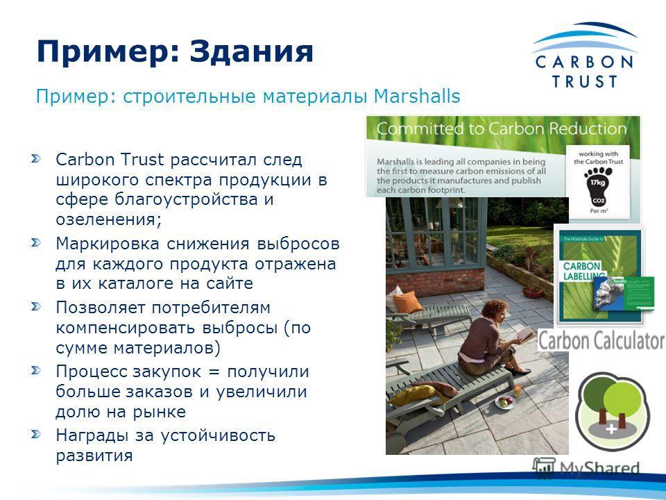 Carbon Trust рассчитал след широкого спектра продукции в сфере благоустройства и озеленения; Маркировка снижения выбросов для каждого продукта отражена в их каталоге на сайте Позволяет потребителям компенсировать выбросы (по сумме материалов) Процесс