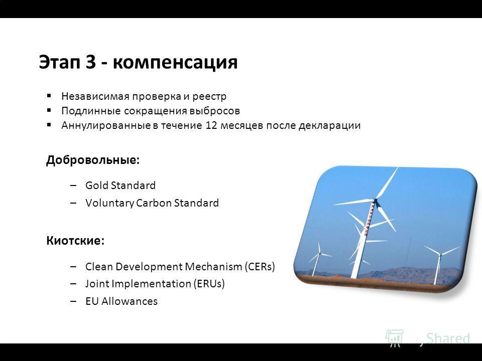 Этап 3 - компенсация Независимая проверка и реестр Подлинные сокращения выбросов Аннулированные в течение 12 месяцев после декларации Добровольные: –Gold Standard –Voluntary Carbon Standard Киотские: –Clean Development Mechanism (CERs) –Joint Impleme