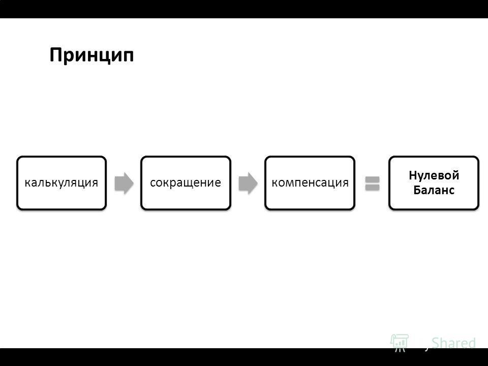 Принцип калькуляциясокращениекомпенсация Нулевой Баланс
