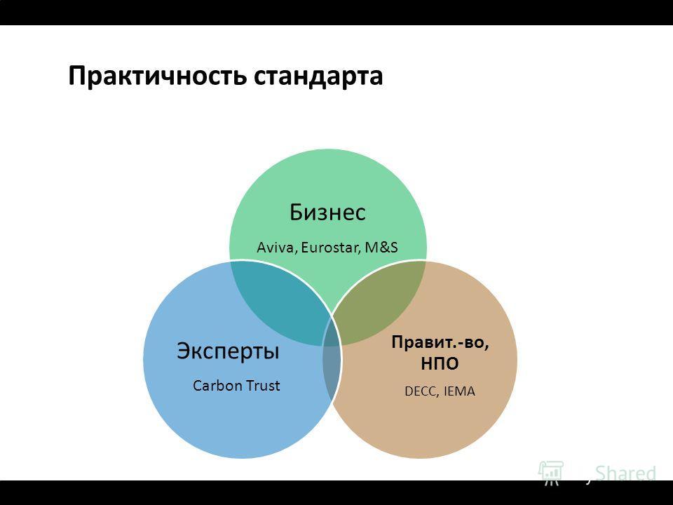Практичность стандарта Бизнес Aviva, Eurostar, M&S Правит.-во, НПО DECC, IEMA Эксперты Carbon Trust