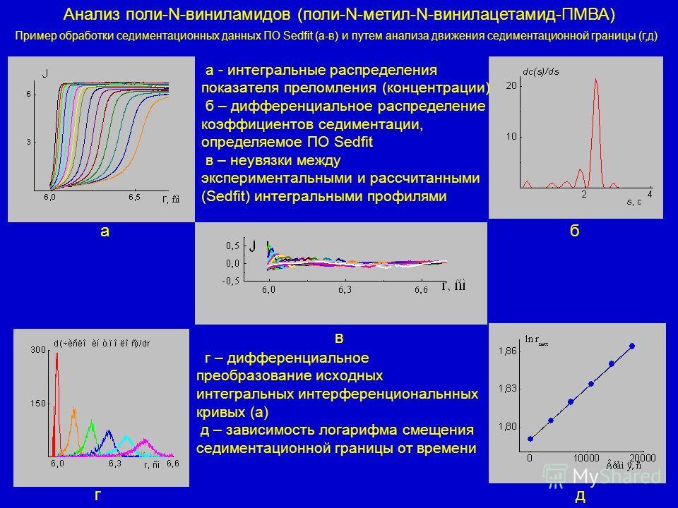 - Аналитическая ультрацентрифуга OPTIMA XLI фирмы Beckman - Аналитические ультрацентрифуги фирмы МОМ (Венгрия), снабженные оригинальной высокочувствительной системой регистрации седиментационной границы (поляризационно- интерферометрической приставко
