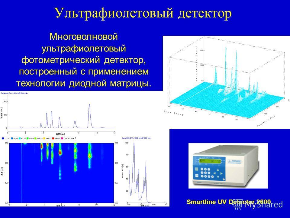 Хроматограмма разделения 23 стандартных АК Направление А: пропанол-2 – ацетон – 25%-ный водный аммиак – вода (19,0-27,0):(20,0-26,0):(3,0-6,5):(6,0-10,0), v/v; l 1 =60 мм; l 2 =62 мм Направление В: хлороформ – этанол – лед.укс.кислота – вода (23,0-27