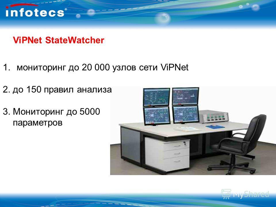 ViPNet StateWatcher 1.мониторинг до 20 000 узлов сети ViPNet 2. до 150 правил анализа 3. Мониторинг до 5000 параметров