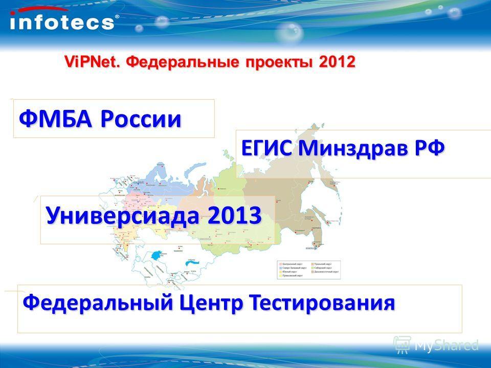 ФМБА России Универсиада 2013 ЕГИС Минздрав РФ Федеральный Центр Тестирования ViPNet. Федеральные проекты 2012 ViPNet. Федеральные проекты 2012