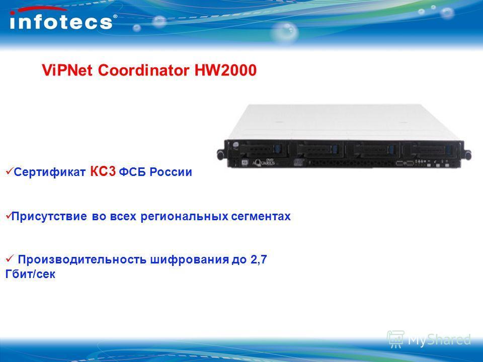 ViPNet Coordinator HW2000 Сертификат КС3 ФСБ России Присутствие во всех региональных сегментах Производительность шифрования до 2,7 Гбит/сек