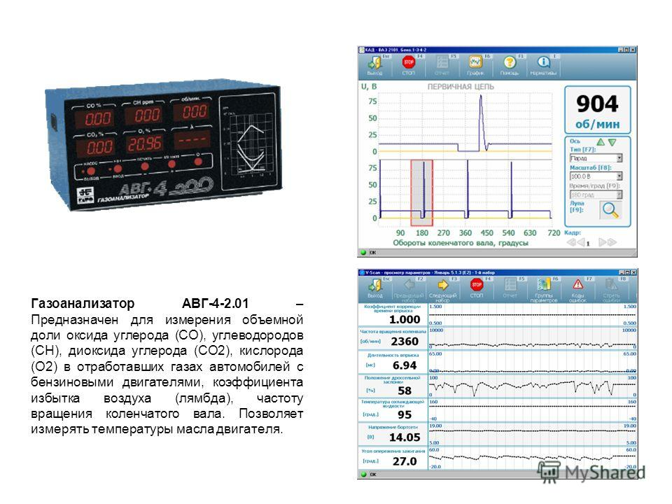 Газоанализатор АВГ-4-2.01 – Предназначен для измерения объемной доли оксида углерода (СО), углеводородов (CН), диоксида углерода (СО2), кислорода (О2) в отработавших газах автомобилей с бензиновыми двигателями, коэффициента избытка воздуха (лямбда),