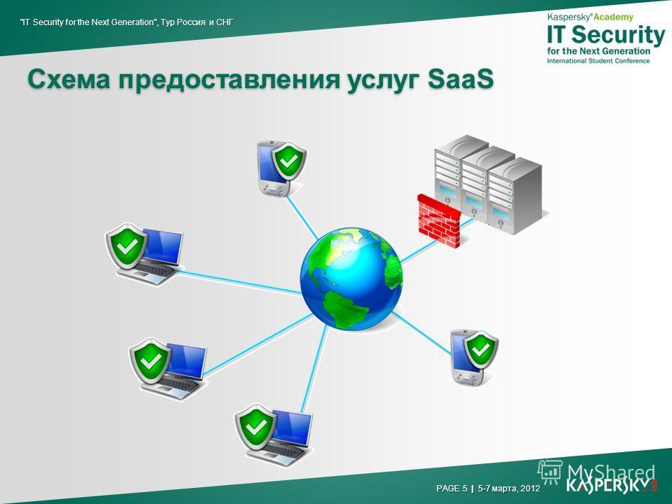 | 5-7 марта, 2012 PAGE 5 | IT Security for the Next Generation, Тур Россия и СНГ Схема предоставления услуг SaaS