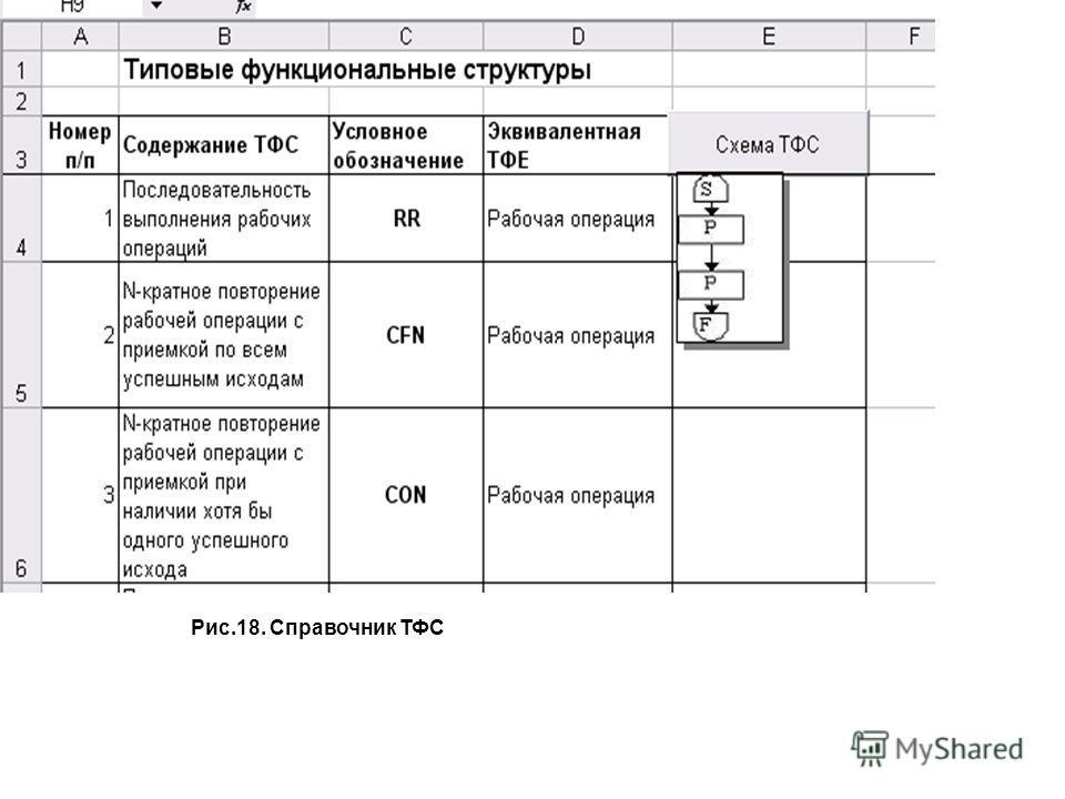 Рис.18. Справочник ТФС