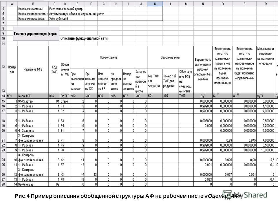 Рис.4 Пример описания обобщенной структуры АФ на рабочем листе «Оценка_АФ»