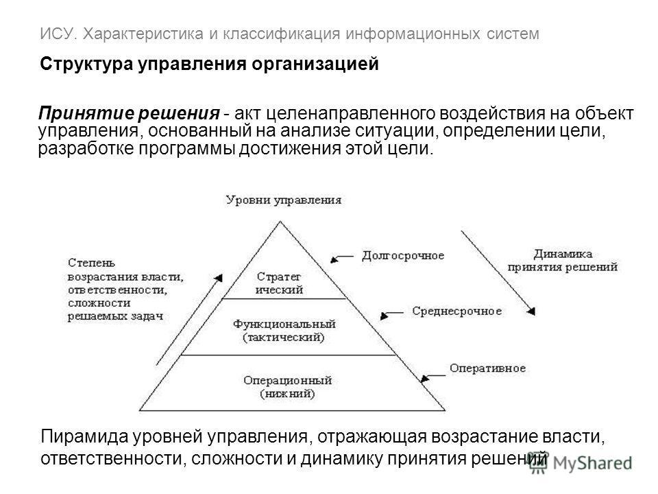 ИСУ. Характеристика и классификация информационных систем Структура управления организацией Принятие решения - акт целенаправленного воздействия на объект управления, основанный на анализе ситуации, определении цели, разработке программы достижения э