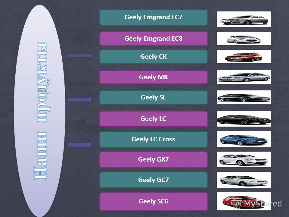 Geely Emgrand EC7 Geely Emgrand EC8 Geely CK Geely MK Geely SL Geely LC Geely LC Cross Geely GX7 Geely GC7 Geely SC6