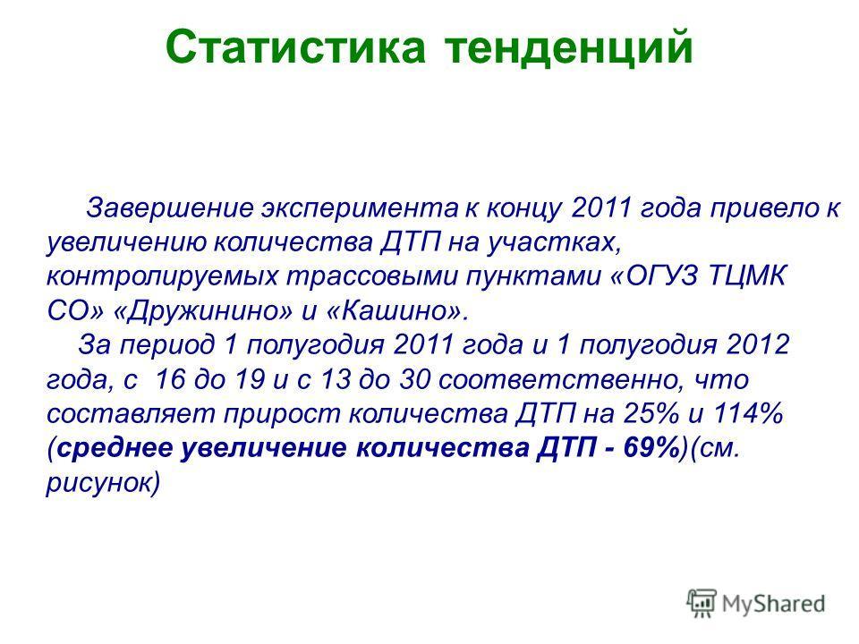 Статистика тенденций Завершение эксперимента к концу 2011 года привело к увеличению количества ДТП на участках, контролируемых трассовыми пунктами «ОГУЗ ТЦМК СО» «Дружинино» и «Кашино». За период 1 полугодия 2011 года и 1 полугодия 2012 года, с 16 до