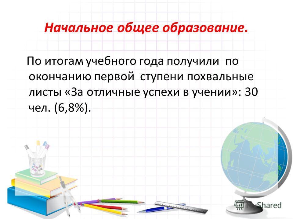 Начальное общее образование. По итогам учебного года получили по окончанию первой ступени похвальные листы «За отличные успехи в учении»: 30 чел. (6,8%).