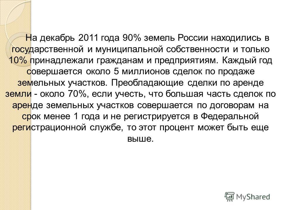На декабрь 2011 года 90% земель России находились в государственной и муниципальной собственности и только 10% принадлежали гражданам и предприятиям. Каждый год совершается около 5 миллионов сделок по продаже земельных участков. Преобладающие сделки