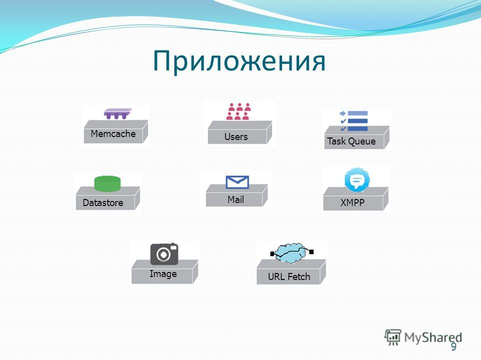 Приложения 9 Memcache Datastore Task Queue Users XMPP Mail Image URL Fetch