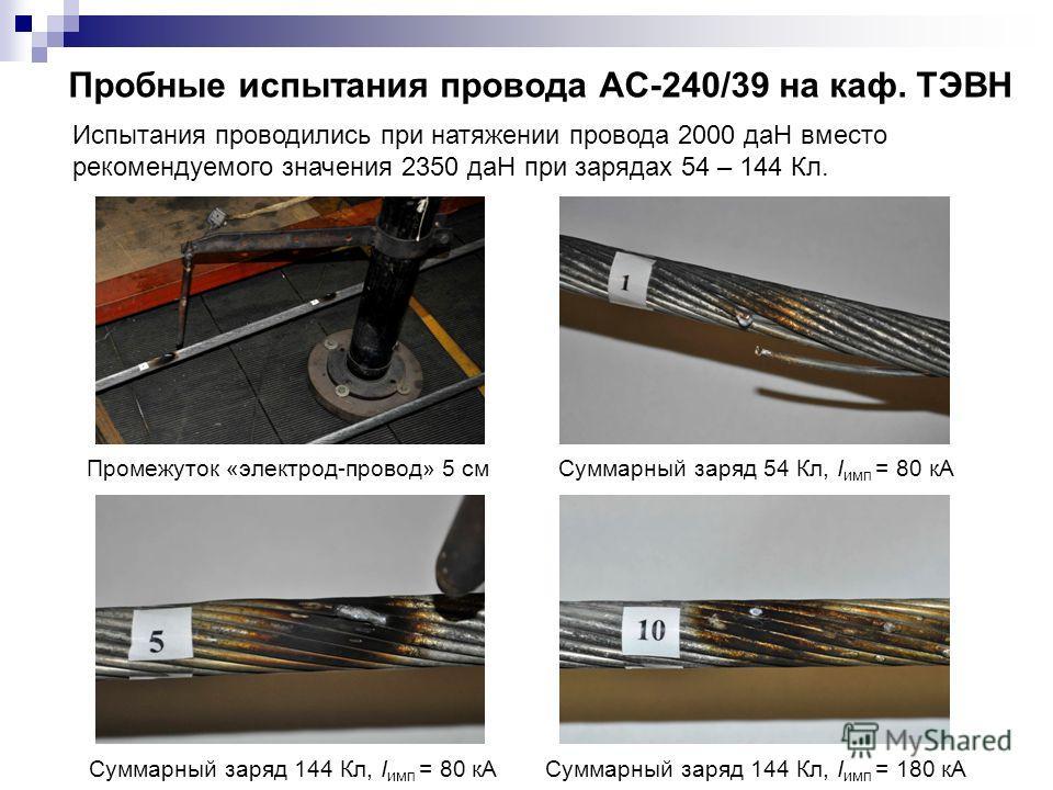 Пробные испытания провода АС-240/39 на каф. ТЭВН Испытания проводились при натяжении провода 2000 даН вместо рекомендуемого значения 2350 даН при зарядах 54 – 144 Кл. Промежуток «электрод-провод» 5 смСуммарный заряд 54 Кл, I имп = 80 кА Суммарный зар