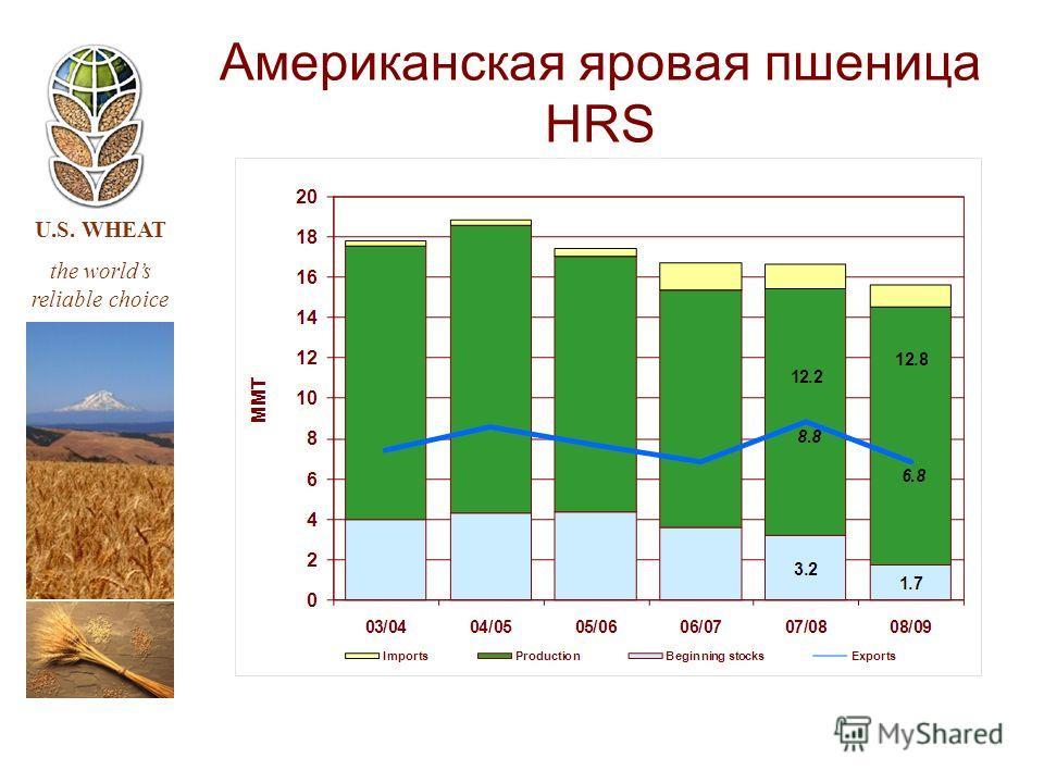 U.S. WHEAT the worlds reliable choice Американская яровая пшеница HRS