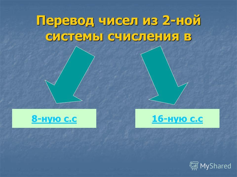 Перевод чисел из 2-ной системы счисления в 8-ную с.с16-ную с.с8-ную с.с16-ную с.с