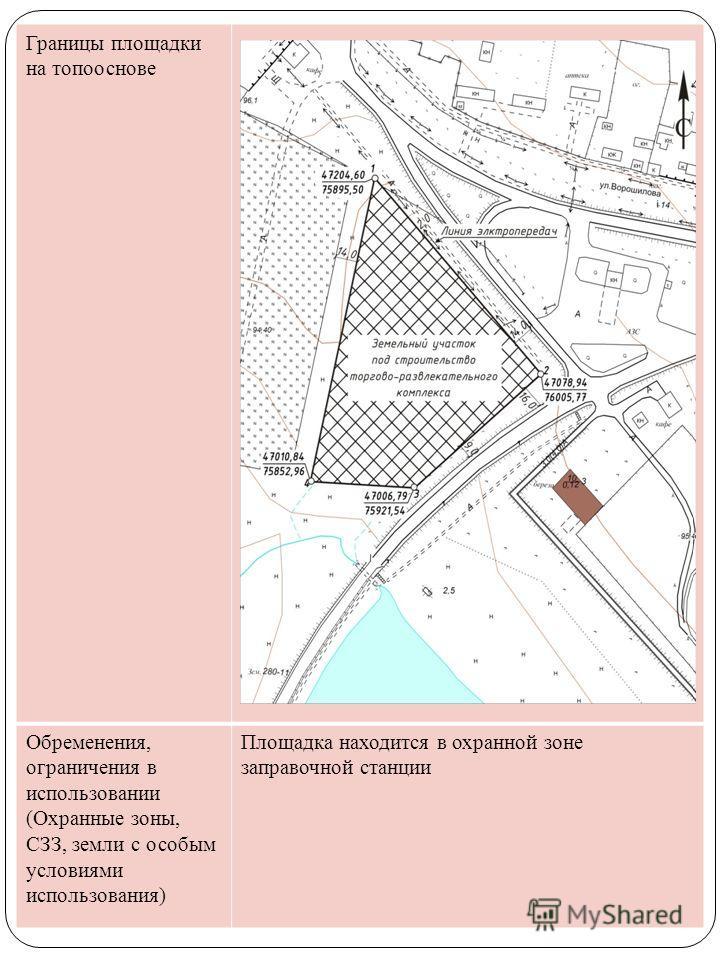 Границы площадки на топооснове Обременения, ограничения в использовании (Охранные зоны, СЗЗ, земли с особым условиями использования) Площадка находится в охранной зоне заправочной станции