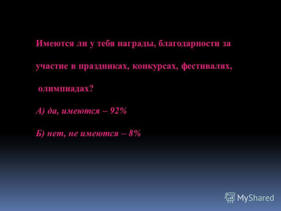 Имеются ли у тебя награды, благодарности за участие в праздниках, конкурсах, фестивалях, олимпиадах? А) да, имеются – 92% Б) нет, не имеются – 8%