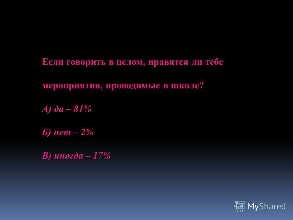 Если говорить в целом, нравятся ли тебе мероприятия, проводимые в школе? А) да – 81% Б) нет – 2% В) иногда – 17%