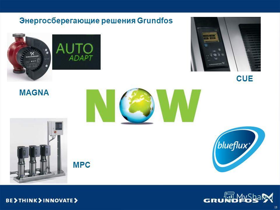 13 Энергосберегающие решения Grundfos CUE MPC MAGNA