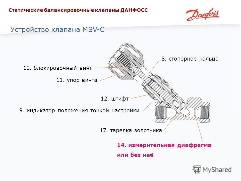 Устройство клапана MSV-C 8. стопорное кольцо 9. индикатор положения тонкой настройки 10. блокировочный винт 11. упор винта 12. штифт 14. измерительная диафрагма или без неё 17. тарелка золотника Статические балансировочные клапаны ДАНФОСС