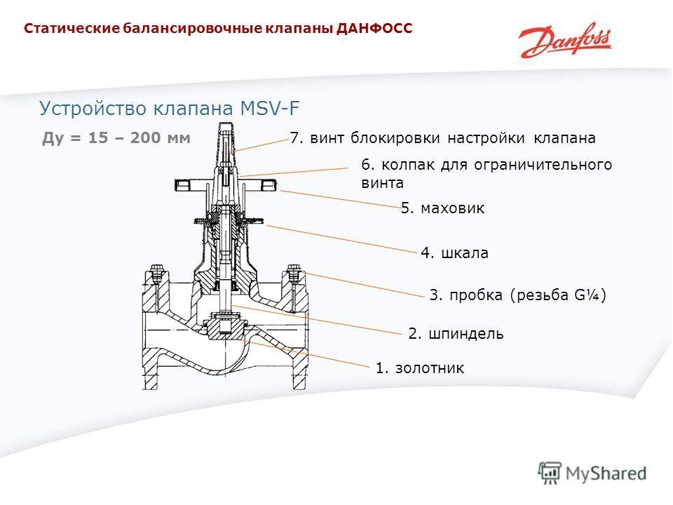 Устройство клапана MSV-F 7. винт блокировки настройки клапана 6. колпак для ограничительного винта 5. маховик 4. шкала 3. пробка (резьба G¼) 2. шпиндель 1. золотник Ду = 15 – 200 мм Статические балансировочные клапаны ДАНФОСС