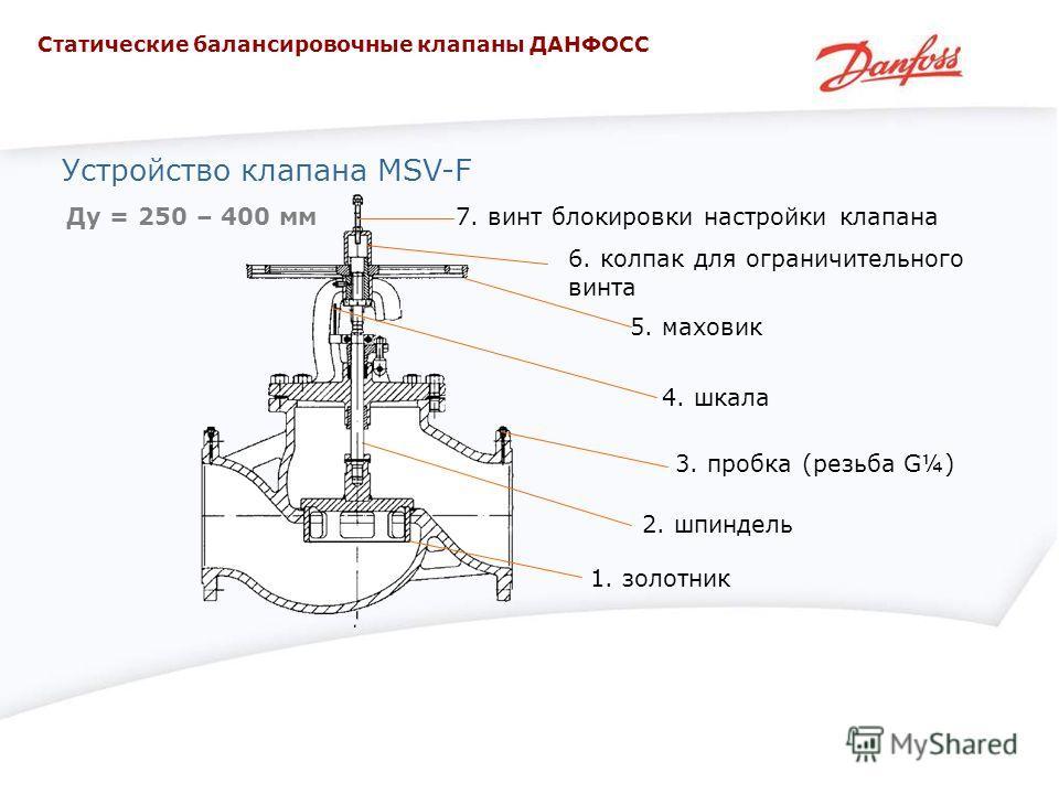 Устройство клапана MSV-F 7. винт блокировки настройки клапана 6. колпак для ограничительного винта 5. маховик 4. шкала 3. пробка (резьба G¼) 2. шпиндель 1. золотник Ду = 250 – 400 мм Статические балансировочные клапаны ДАНФОСС